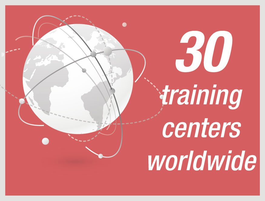 Training centres